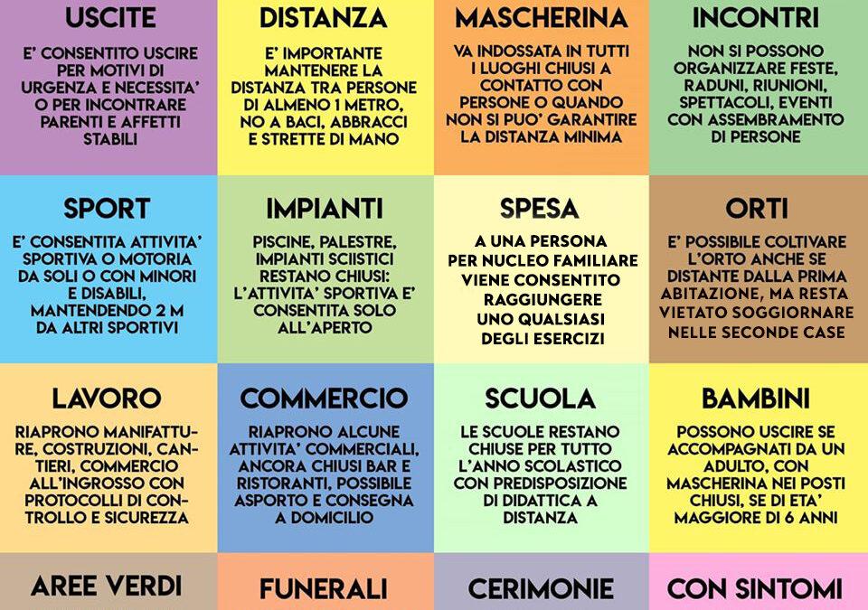 Fase due : prescrizioni in Piemonte